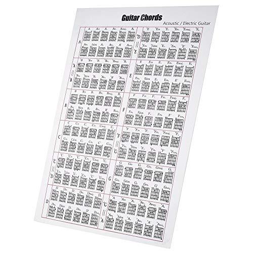Nrpfell Akustik/Elektor Gitarren Akkord & Skalen Diagramm Poster Werkzeug Lektionen Musik Lern Hilfe Referenz Tabellen Diagramm 24 Zoll X 16 Zoll