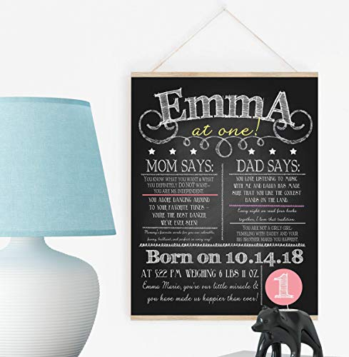 Birthday sign for kids Playroom art Chalkboard birthday decor
