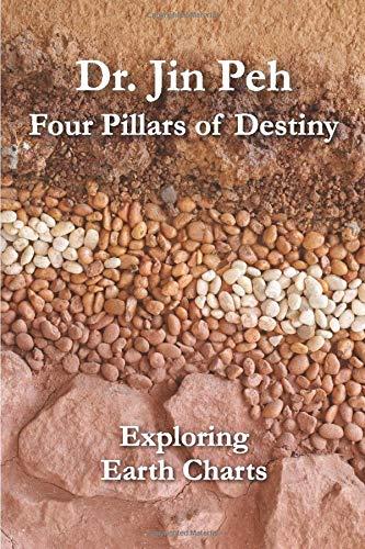 Four Pillars of Destiny: Exploring Earth Charts