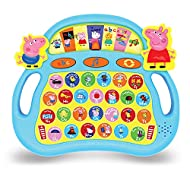 Helps early letter and word recognition. Builds communication and vocabulary s Encourages memory & concentration skills. Helps with listening and understanding.