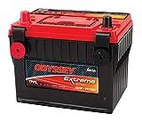 Odyssey PC1230 Extreme...image