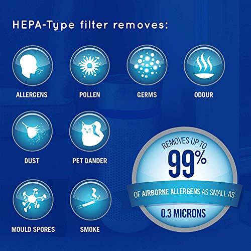 HoMedics AP-T20WT-EU