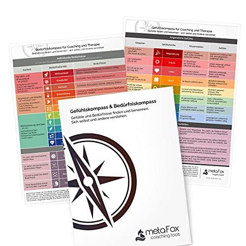 metaFox | Paquete de Brújula de Emociones y Necesidades | Para la inteligencia emocional y la comunicación no violenta | Impresión laminada A4