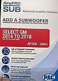 PAC Audio AmpPRO SUB Advanced Amplifier Interface