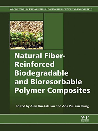 Natural Fiber-Reinforced Biodegradable and Bioresorbable Polymer ...