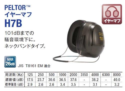 3M『PELTORネックバンド式H7B』