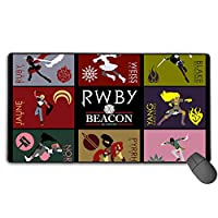 Rwby (40) マウスパッド 大型 ゲーミング ゲーム パソコン 疲労低減 大きめ 防水 コンピューターのキーボード 滑り止め 耐久性が良いゲーム デスクマット 水で洗えるマウスパッド 3d柄プリント(75x40x0.3cm)
