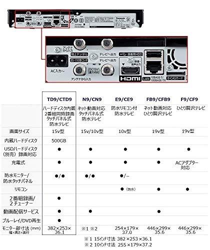 Panasonic(パナソニック)『プライベート・ビエラブルーレイディスクプレーヤー(UN-15CTD9)』