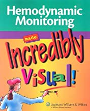 Hemodynamic Monitoring Made Incredibly Visual! (Incredibly Easy! Series®)