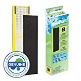 Germ Guardian FLT4825 True HEPA GENUINE Air Purifier Replacement Filter B for Germ Guardian AC4300BPTCA, AC4900CA, AC4825, AC4825DLX, AC4850PT, CDAP4500BCA, CDAP4500WCA, and More