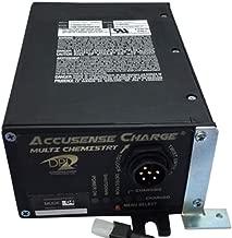 pallet jack battery charger