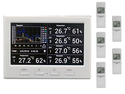froggit Funk Thermometer DL5000 - Funk Wetter Datenlogger inkl. 5 Funksensoren (PC-Auswertung, Temperatur, Luftfeuchtigkeit, Wärmeindex, Taupunkt)