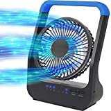 Atb Battery Operated Fans - Best Reviews Guide