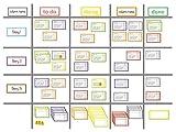 Kanban-Board Magnete Profi-Set / 3 Überschriften: to do, doing, done + 6 bunte Magnetschilder + 8 graue Magnetlinien + 60 magnetischen Karten + 5 Ausrufezeichen + Stabilo Stift