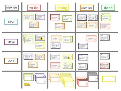 SMILEYBOARD - Kanban-Board Magnete-Set - 80+ Teile: Magentische Schilder - Karten - Linien - etc.