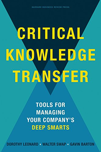 Compare Textbook Prices for Critical Knowledge Transfer: Tools for Managing Your Company's Deep Smarts  ISBN 0884203036437 by Leonard-Barton, Dorothy,Swap, Walter C.,Barton, Gavin