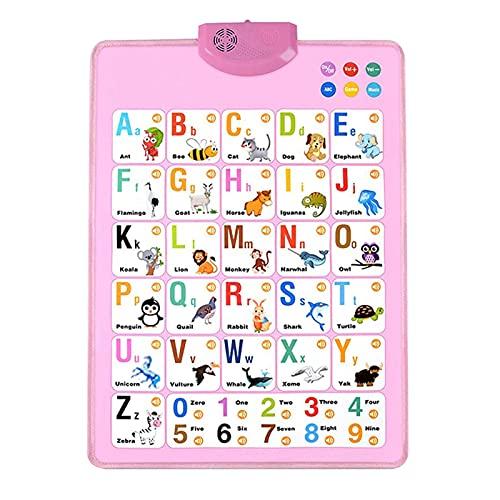 Pangyan Juguete - juguetes de aprendizaje,gráfico de pared del alfabeto interactivo electrónico/mejor juguete educativo,Cartel de pared parlante,Para niños