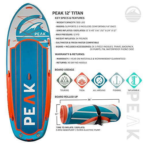 Peak Titan Inflatable Stand Up Paddle Board — Multi-Person SUP with 500 lbs Capacity and iSUP Accessory Bag with 2 Paddles, Pump & More — 12' Long x 45