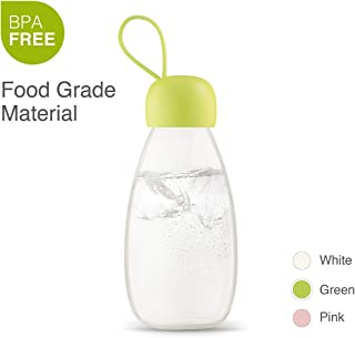 Best small bpa free water bottle Reviews