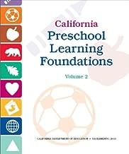 CALIFORNIA PRESCHOOL LEARNING