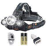 Best Rechargeable Headlamps - Rechargeable flashlight led headlamp, Boruit RJ-3000 headlamp 4 Review