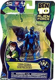 Ben 10 Alien Force 4 Inch Action Figure Big Chill DEFENDER NO TRANSLUCENT MINI ALIEN