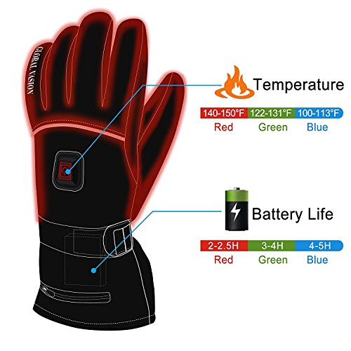 Heated Gloves Men Women Winter Rechargeable Battery Electric Heat Gloves,Sports Thermal Gloves,Touchscreen Hike Ski Hunt Handwarmer