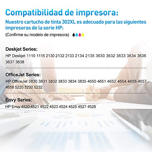 Clywenss 302XL Remanufacturado Cartuchos Compatible con HP 302 XL para Deskjet 3630 2130 1110 3636 3632 3633 3634 Officejet 5230 3830 4650 5232 5220 5255 Envy 4520 4524 4527 (1 Negro + 1 Tri-Color)