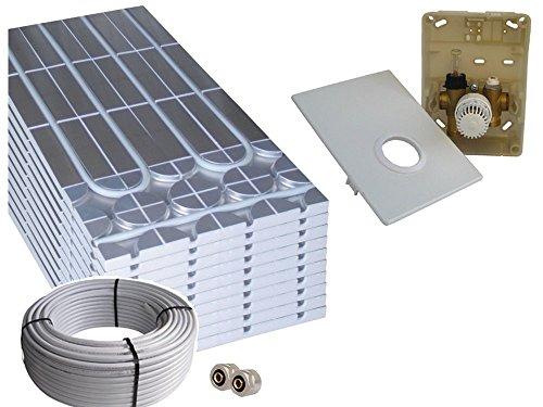 Trockenbau Fußbodenheizung Warmwasser, Sani-DRY Komplettsystem 5m² oder 10m² mit Verbundrohr 16x2mm und RTL SI-Regelbox - EnEV 2014, Fläche:10 qm