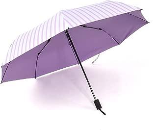 SHANGRUIYUAN-Umberllas Travel Sun Rain Umbrella for Women Unbreakable Portable UV Protection Compact Anti-UV (Color : Pink, Size : Free)