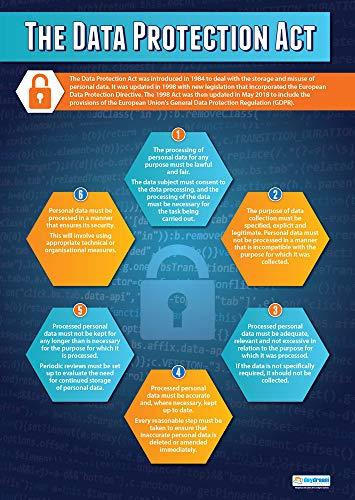 La Ley De Protección De Datos   ordenador educativo ciencia tabla en alto brillo papel (33'X 23.5') buques 5–10días
