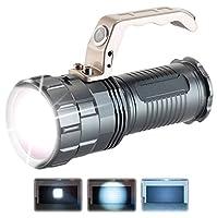 Extra leuchtstarke CREE-T6-LED mit 400 Lumen • 3 Leuchtmodi: passend für jede Situation • Stufenlos einstellbare Leuchtweite bis zu 250 Metern • Übersteht Fall aus bis zu 1,5 Metern Höhe • Spritzwassergeschütztes Aluminium-Gehäuse für Outdoor-Aktivit...