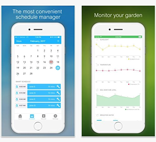 Spice up your garden! The best smart irrigation controller 12