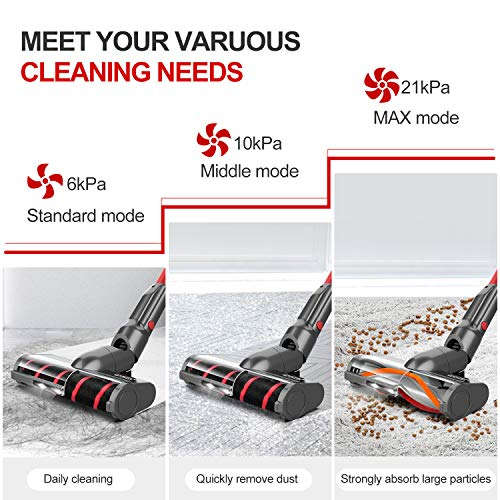 Cordless Vacuum Cleaner, Aucma by whall 21000pa 5 in 1 Cordless Stick Vacuum Cleaner,250W Brushless Motor,up to 53 Mins Runtime,Lightweight Handheld Vacuum for Home Hard Floor Carpet Pet Hair