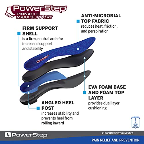 Powerstep Pinnacle Maxx Arch Support Insoles, Over Pronation Relief Shoe Inserts, Orthotic Insoles Men and Women