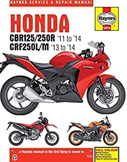 Best 2013 honda crf250l service Reviews