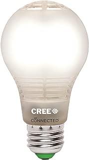 Best wink led light bulbs Reviews