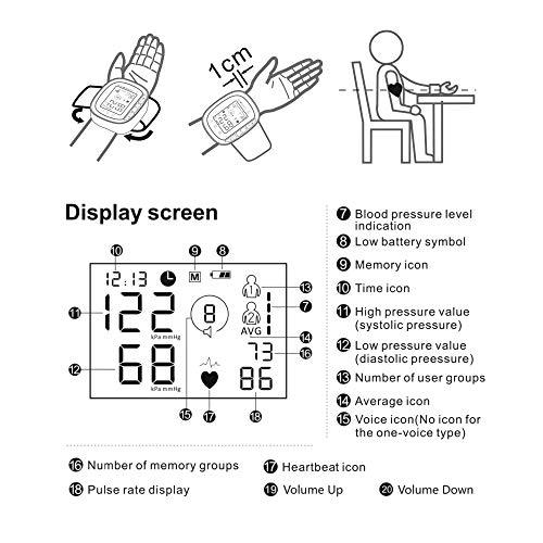 Vandelay Digital Blood Pressure Machine