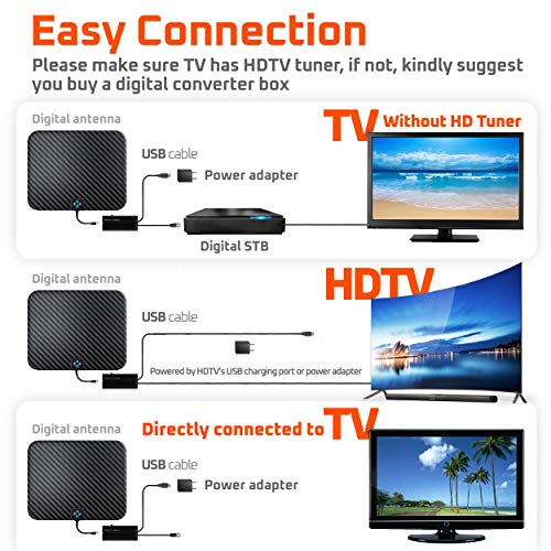 [Newest 2019] Amplified HD Digital TV Antenna Long 120 Miles Range – Support 4K 1080p and All Older TV's Indoor Powerful HDTV Amplifier Signal Booster - 18ft Coax Cable/USB Power Adapter