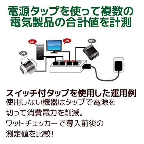 BluetoothワットチェッカーRS-BTWATTCH2