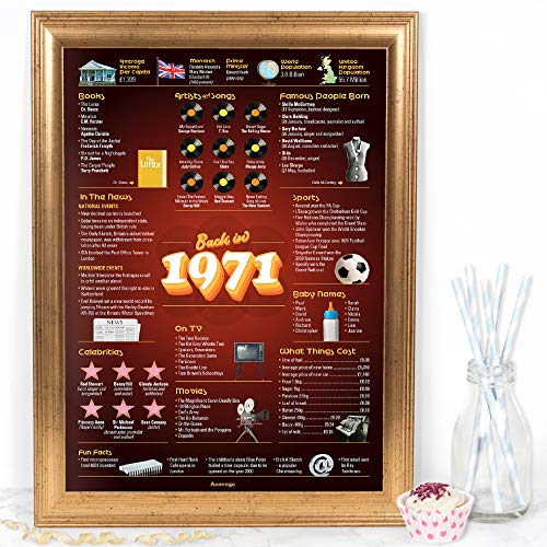The Original Back in 1971 Poster UK (40x59.4cm Unframed) in Elegant Gift Tube Happy 50th Golden Anniversary 50 Birthday Party Decoration Idea Decor Wedding for Women Men (Back in 1971-50 Years Old)