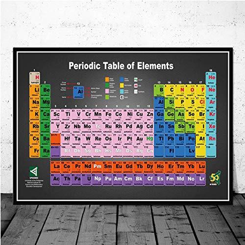 WJY Tabla periódica de los Elementos Ciencia química Lienzo Moderno Pintura póster Impresiones imágenes artísticas de Pared Sala de Estar decoración del hogar 50x75cm sin Marco