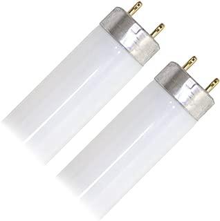 Sylvania 22362 - FO32/GRO/AQ/ECO/2PK CP Straight T8 Fluorescent Tube Light Bulb
