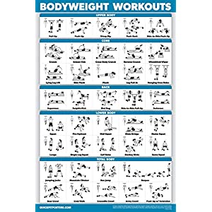 QuickFit Bodyweight Workout Exercise Poster – Body Weight Workout Chart – Calisthenics Routine – Double Sided (Laminated, 18″ x 27″)