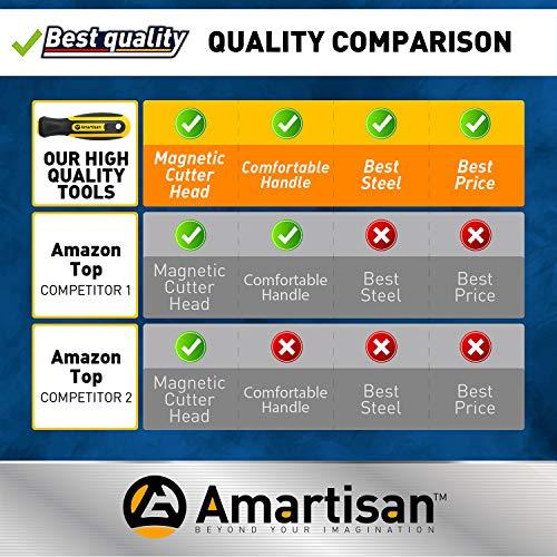 Amartisan 6-Piece Magnetic Torx Screwdrivers Set, Security Tamper Proof, Magnetic Torx Driver Star Screwdrivers Set T10 - T30 Best Choice (Torx Screwdrivers)