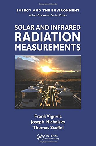 Solar and Infrared Radiation Measurements (Energy and the Environment)