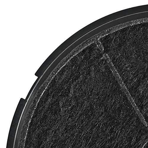 TronicXL Profi Fett + Aktivkohlefilter Rund 19 cm Dunstabzugshauben für Whirlpool Ikea Siemens Miele Bosch AEG Samsung Neff (2 Stück)
