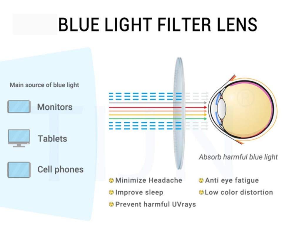 LFYPSM Almohadillas Nasales De Una Pieza Espejo Plano con Luz Azul Claro Gafas Ultraligeras para Computadora Gafas Cuadradas De Arte,Blue: Amazon.es: Hogar