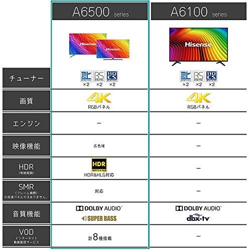 『ハイセンス Hisense 50V型 液晶 テレビ 50A6500 4K 動画アプリ対応 直下型LED』の2枚目の画像