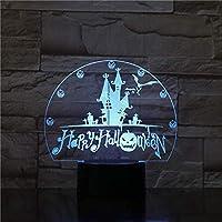 3Dベッドサイドランプ フクロウカラフルな3D小さなタッチテーブルランプリビングルームLedギフト雰囲気3D小さなテーブルランプカスタマイズナイトライト-A4387_ブルートゥース